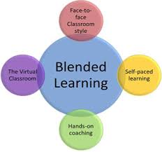 Blended Learning with Laura Edwards
